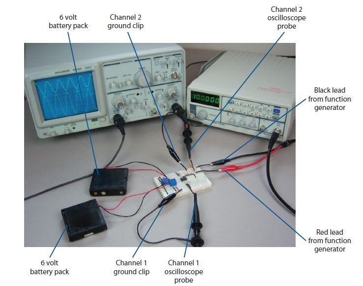 Operational amplifier circuit testing